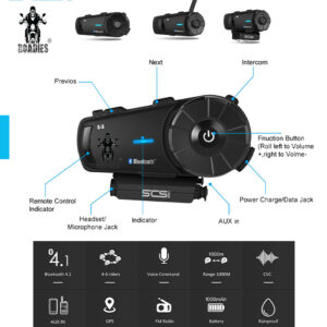 SCS - S3 Motorcycle Helmet Bluetooth Intercom Device with Conference Call FM Music